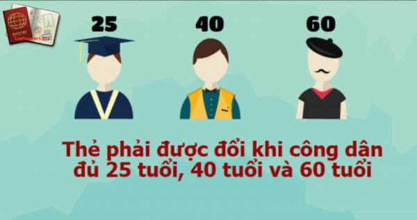 Thời hạn của thẻ căn cước công dân là bao lâu?